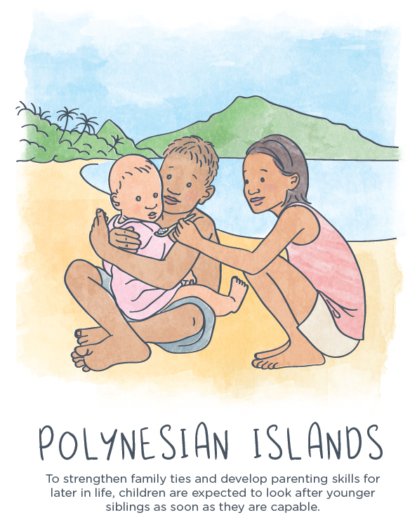 Polynesian-Islands-parenting