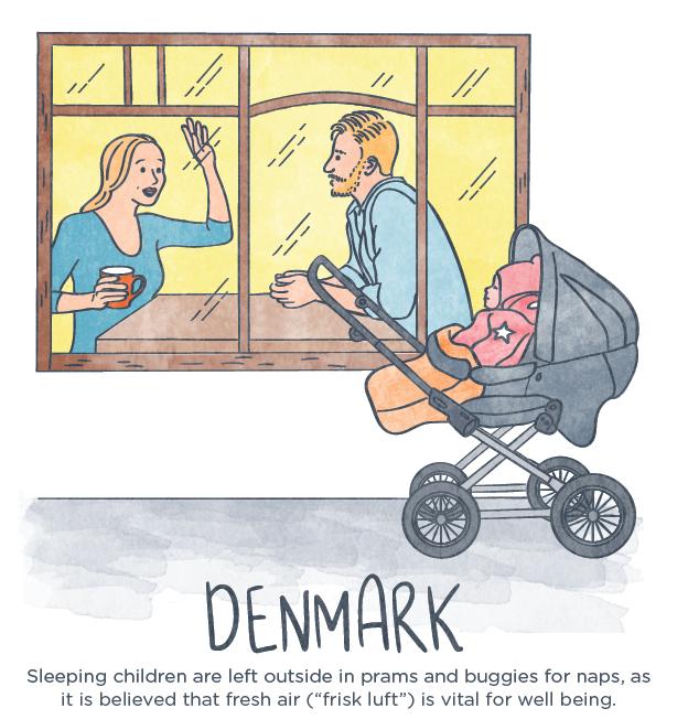 Denmark-parenting