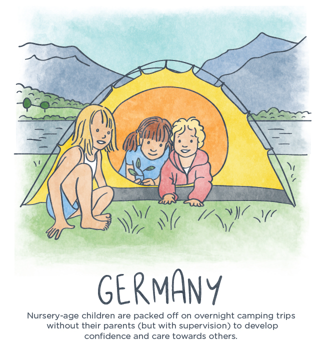 Germany-parenting
